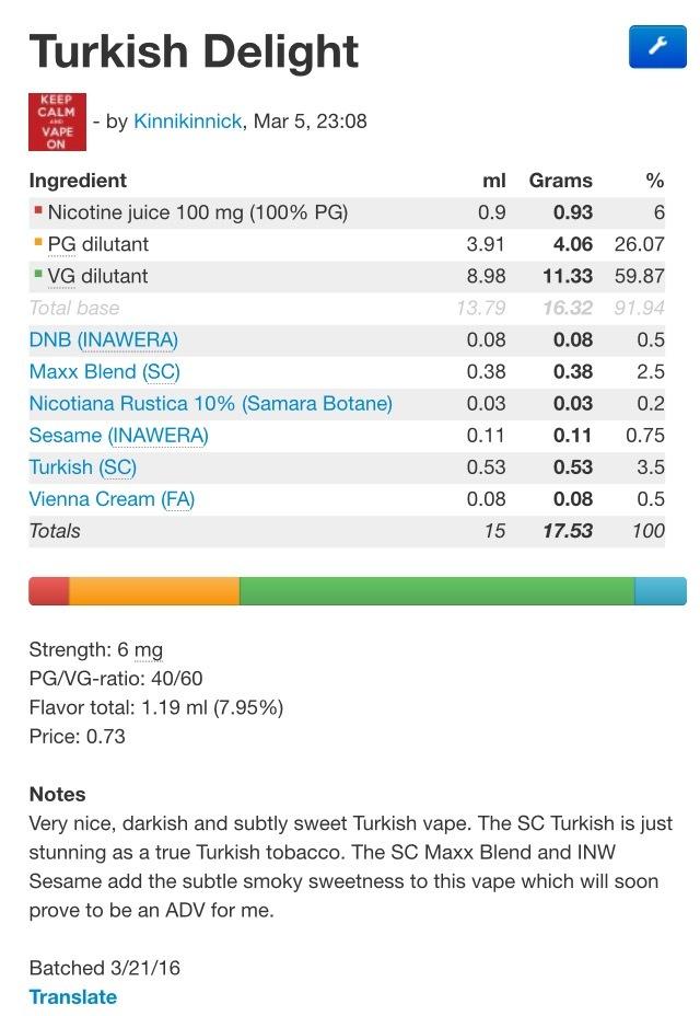 Turkish Tobacco Flavor Profile Recipes E Liquid Recipes Forum
